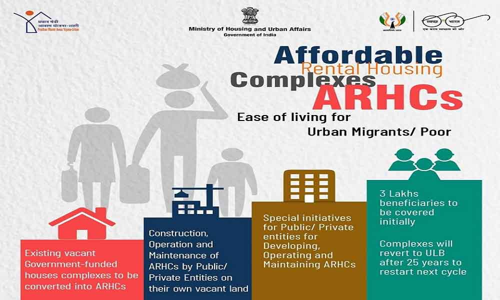 Affordable Rental Housing Complex (ARHC) Scheme