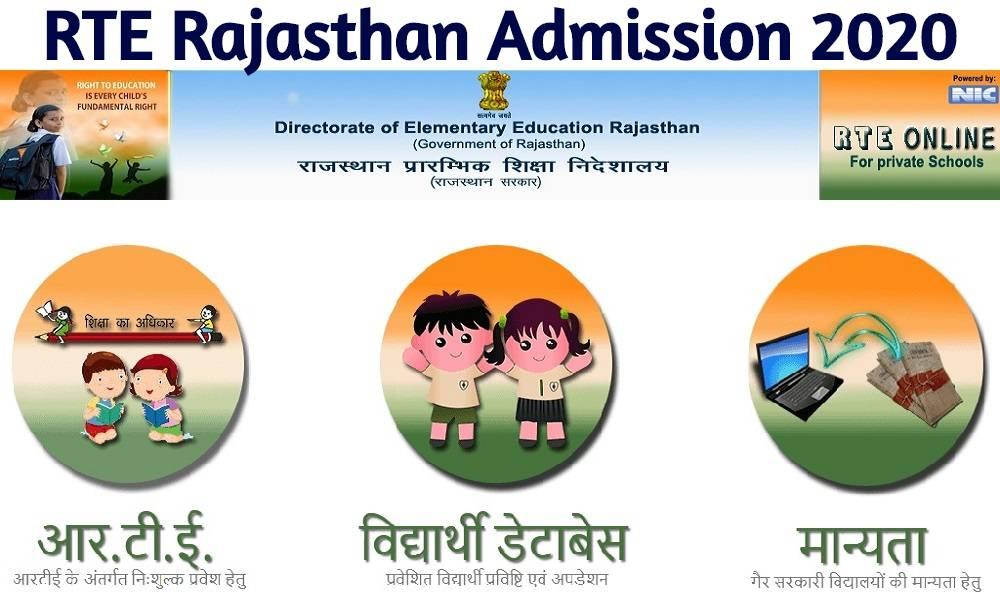 RTE Rajasthan