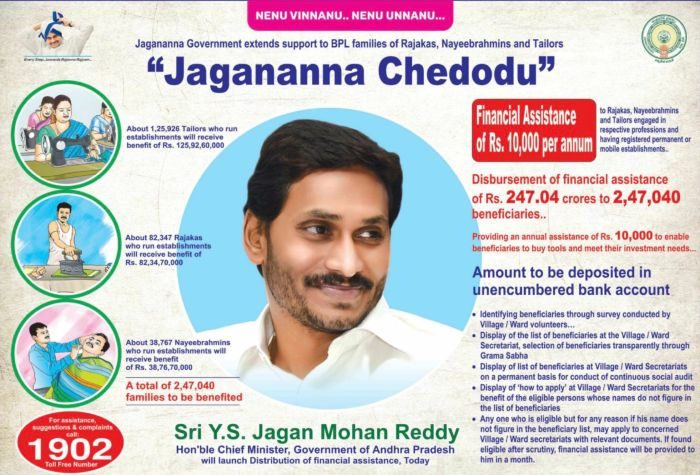 This image has an empty alt attribute; its file name is Jagananna-Chedodu.jpg