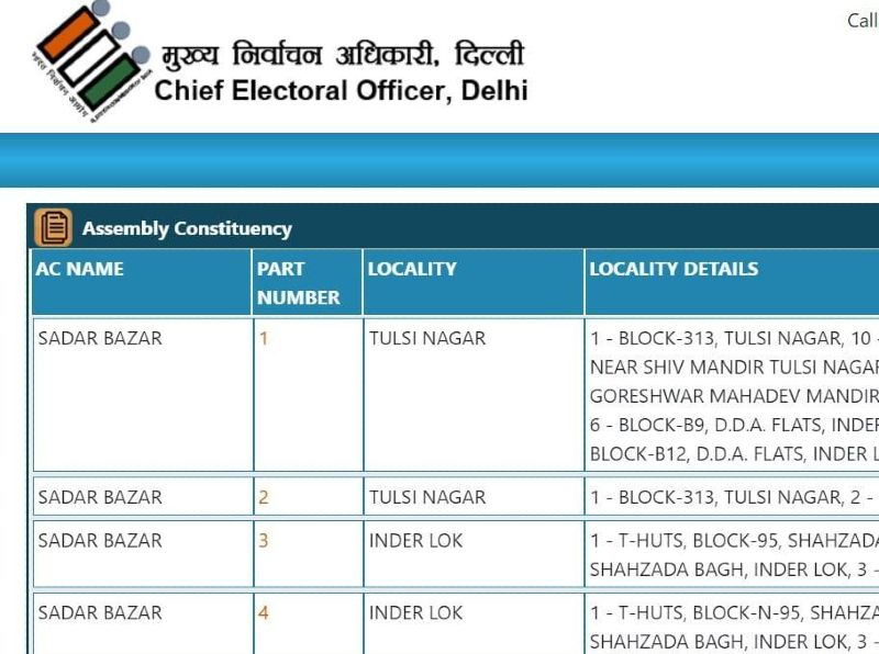 This image has an empty alt attribute; its file name is Delhi-Voter-List-3.jpg