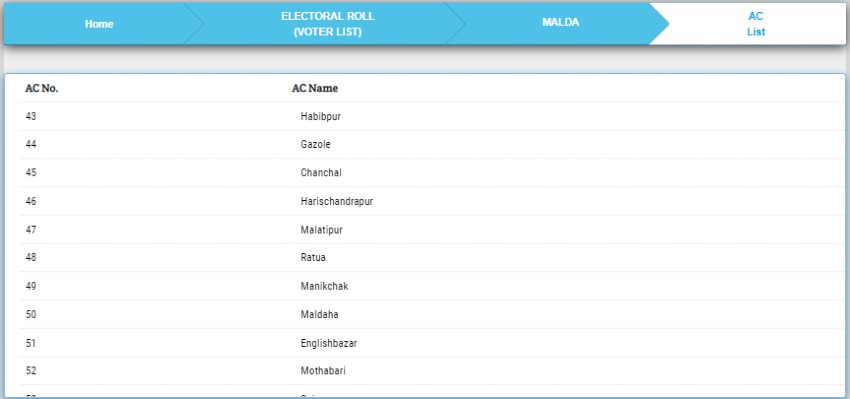 This image has an empty alt attribute; its file name is West-Bengal-Voter-List-3.jpg